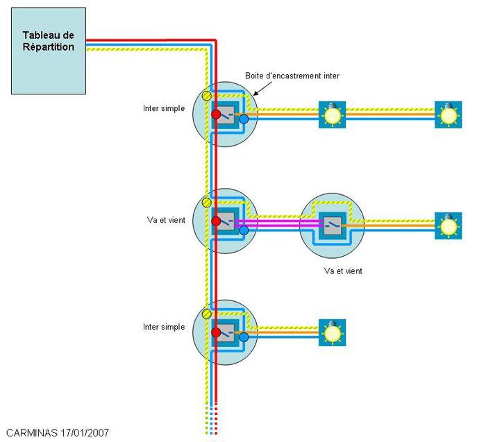 Schema Du Raccordement De 5 Lampes Et De 5 Interrupteurs Installation Electriques Conseils Des Bricoleurs Interrupteur Electrique Interrupteurs Electrique