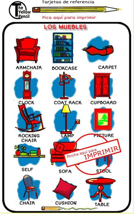 Chuleta los muebles en ingl s cosas de la casa en ingl s for Cuarto de bano en ingles