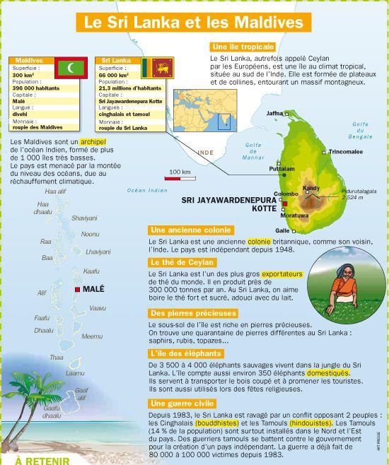 Fiche exposés : Le Sri Lanka et les Maldives