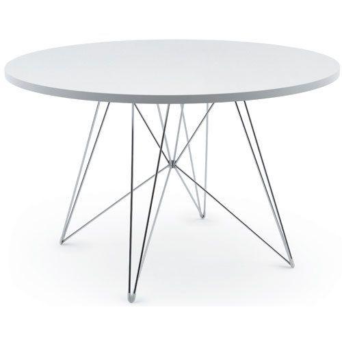 Bilderesultat for tavolo fra magis bord