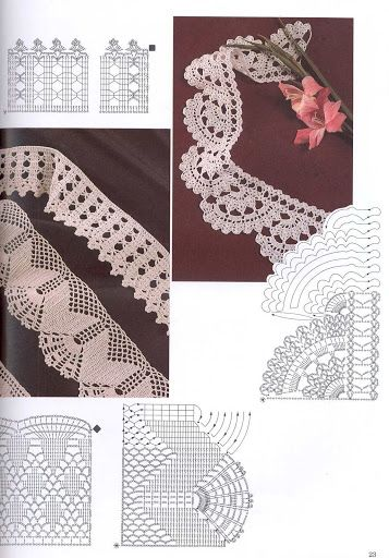 Crochet edgings chart pattern