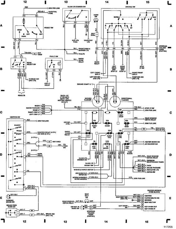 1987 jeep ignition diagrama de cableado