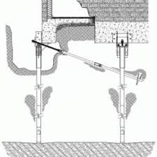 Image Result For Tieback Anchors Anchor Utility Pole