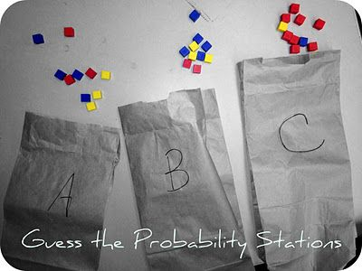 Data Analysis and Probability - I remember doing an activity like this is school and it helped me better understand the concept. Prepare bags with different colors of an item and have the students predict what is inside based on probability.