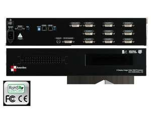 Avenview Video Wall Processors