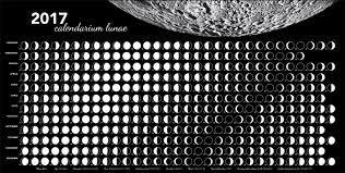 Image result for calendario lunar para siembra hemisferio sur 2017