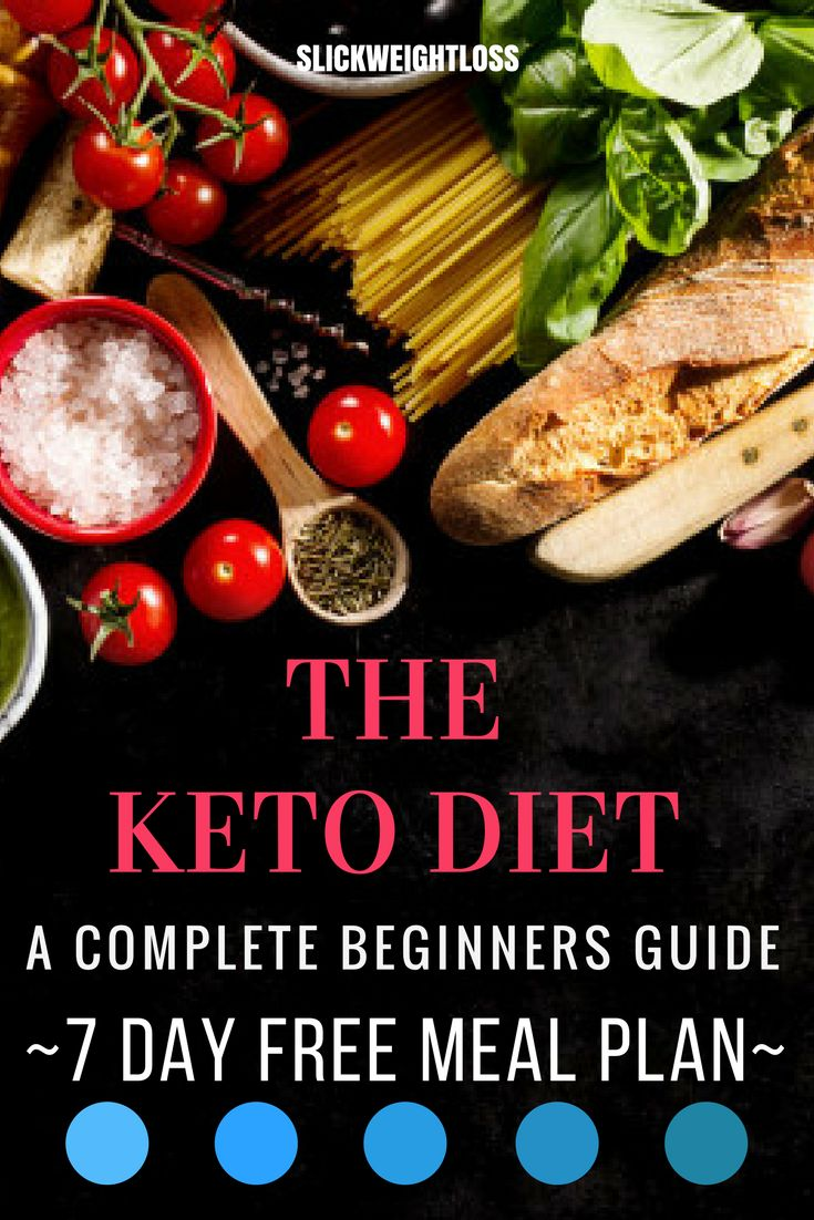 The ultimate ketogenic diet guide for beginners and seasoned dieters alike! Get started with tips, tricks and healthy recipes from slickweightloss.com (7 Day Free Ketogenic Diet Meal Plan included) #keto #lchf #diet #plans #recipes #ketogenic #ketosis #weightloss #lowcarb