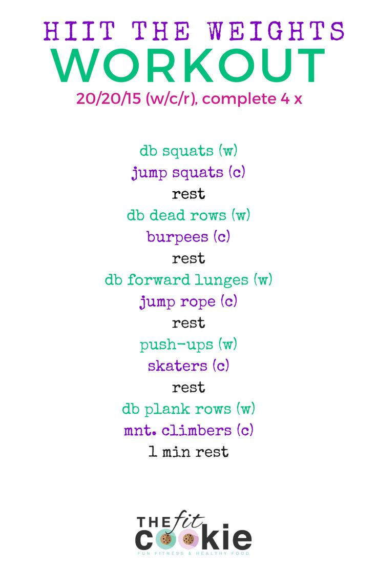 HIIT the Weights Workout   Daily Hiit Inspiration ...
