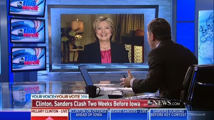 No Surprise: Stephanopoulos Lobs Softballs at Hillary, Ignores Benghazi Movie, Chicago, Chelsea Clinton