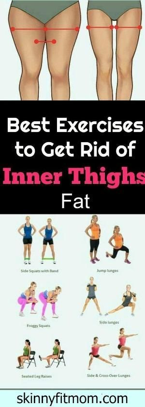 8 Exercise That Will Burn Inner Thigh Fat, These exercises will help you to get rid fat below body and burn the upper and inner thigh fat Fast. by eva.ritz #Innerthighworkouts