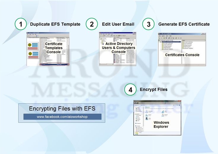 encrypting files with efs