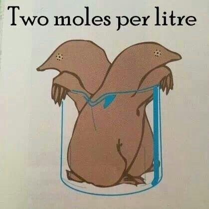 Moles per litre