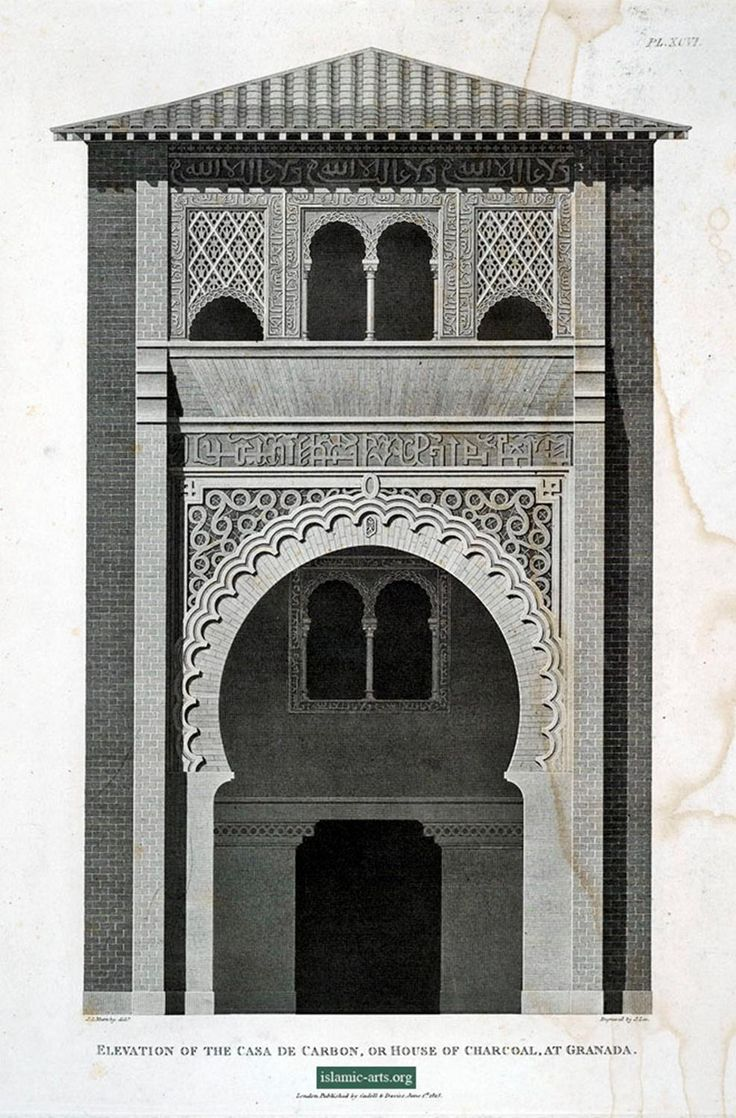 251 best elevation islamic images on pinterest for Islamic home designs