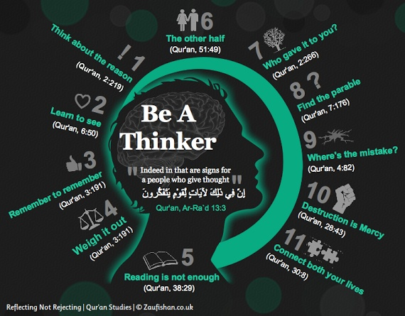 Be A Thinker - Quran Reflections | Zaufishan