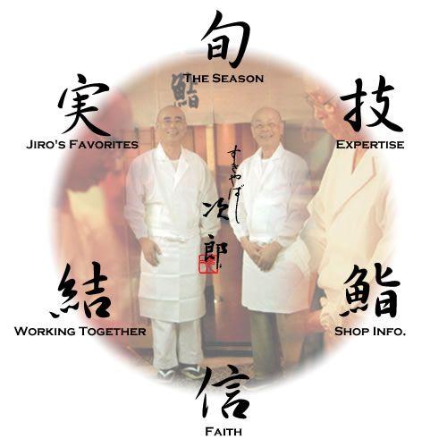 銀座 すきやばし次郎 | SUKIYABASHI JIRO | 鮨