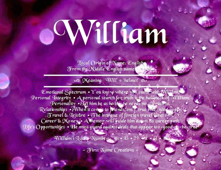 William Name Meaning - First Name Creations