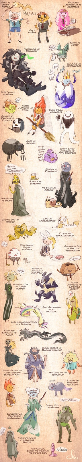 If the people of Adventure Time were in Harry Potter, I find these strangely correct.