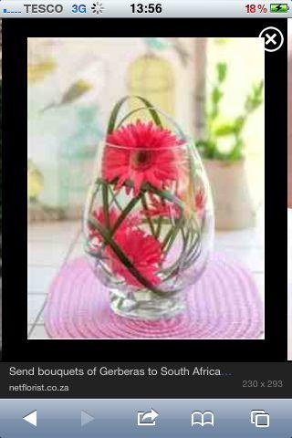 46 best easter eggs and gift hampers images on pinterest easter buy egg shaped vase of cerise gerberas online negle Images