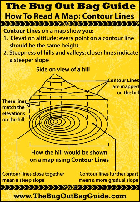 Best Navigation Images On Pinterest Camping Survival - Us army guide to map reading and navigation
