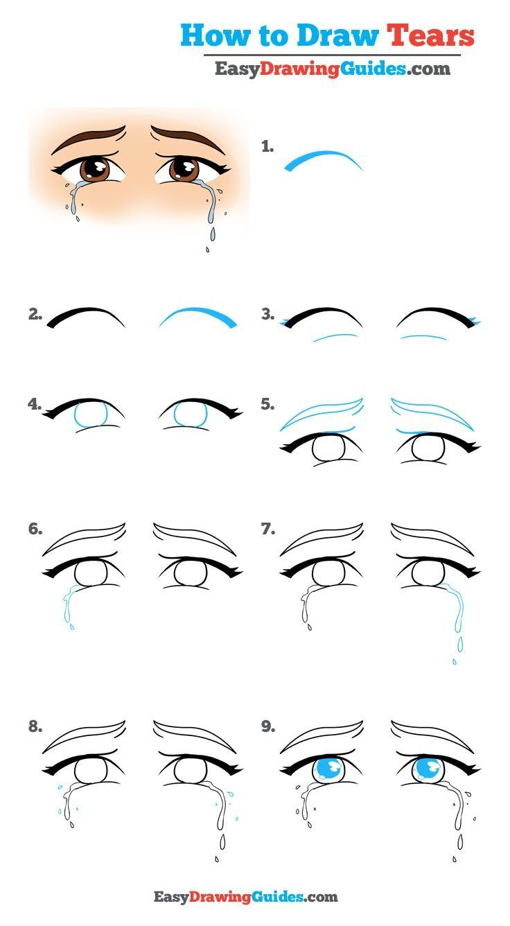 Learn how to draw tears easy step by step drawing tutorial for kids