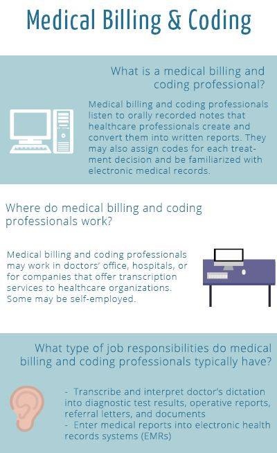 Best 25+ Medical billing and coding ideas on Pinterest Pharmacy - medical billing and coding resume