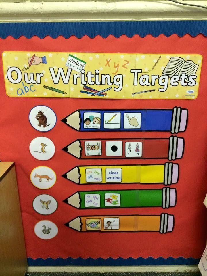 Lovely Writing Target display using Twinkl resources. Great idea for the new…