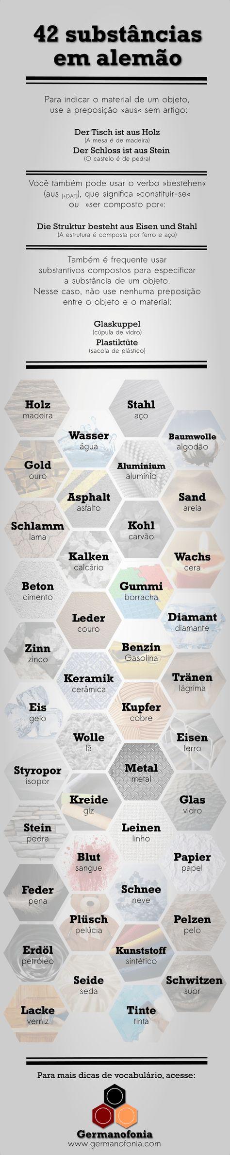Substâncias em alemão