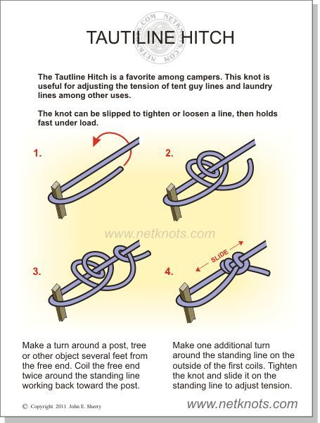 This has got to be one the most useful, and definitely the most magical knot I have ever known.  It's like a slipknot where you can slide the knot up and down its loop, and it stays there!