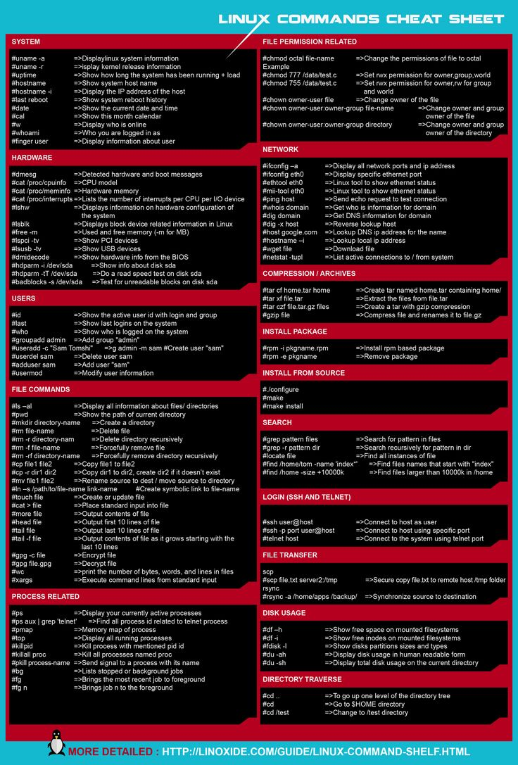 Master the command line and you'll be able to perform powerful tasks with just a few keystrokes. This cheat sheet will help you remember helpful Linux commands, whether you're new to Linux or could just use a refresher.