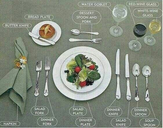 Perfect Table Setting Fascinating With How to Set Up Table Setting Photo
