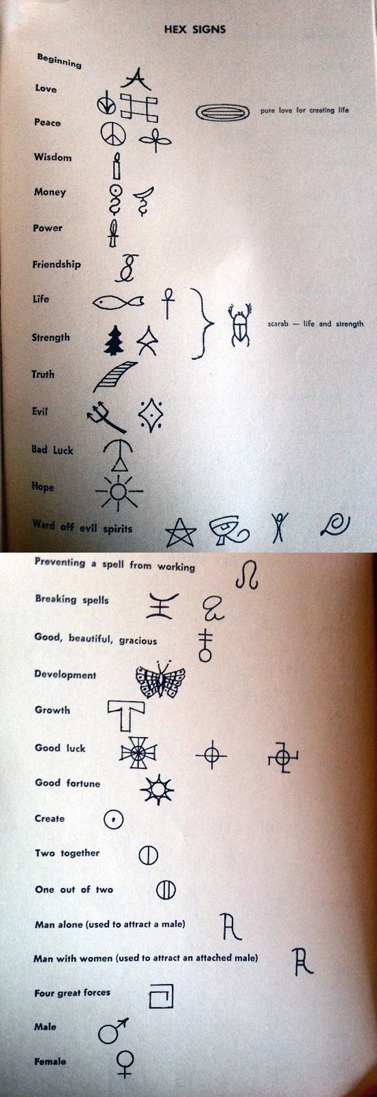 Witchcraft Hex signs are simple symbols that you can use to help in working magick. The symbols are always easy to draw. You can carve these symbols onto candles when doing rituals or spells. You can draw them in sand, on paper, stitch them onto charm bags, and any other way you can think of to incorporate them into your magickal workings. Along the lines in history I think the term hex has gotten a bad name.