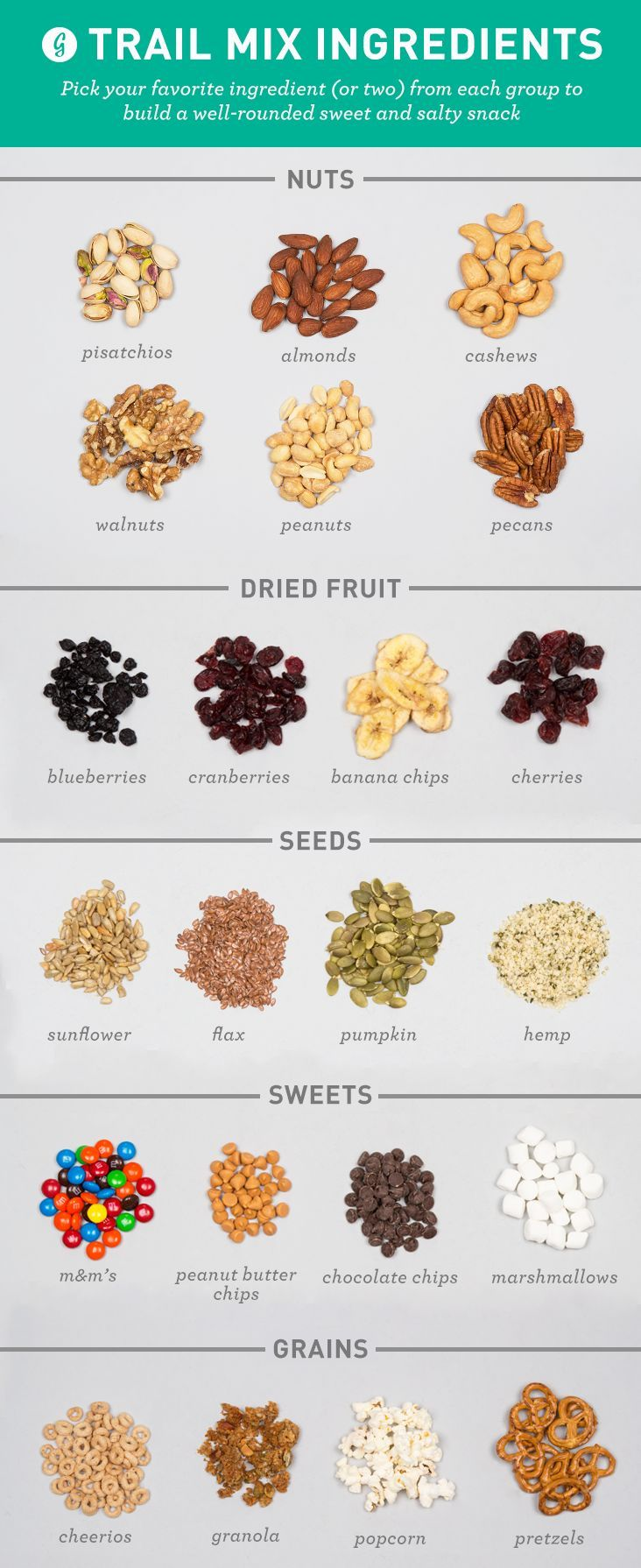Healthier Trail Mix Ingredients #healthy #trailmix #nuts