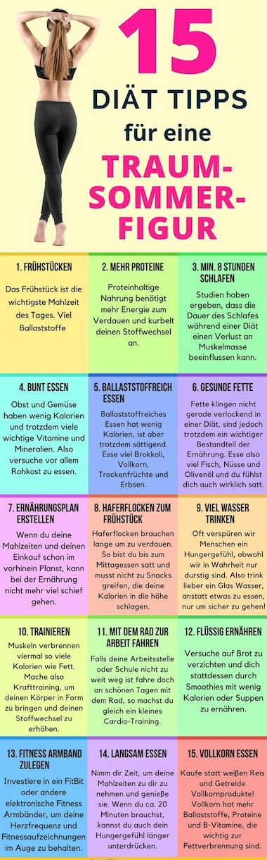 15 Diät Tipps für eine Traum-Sommer-Figur. Mit diesen Tipps zur Traumfigur! So einfach kann Abnehmen sein.