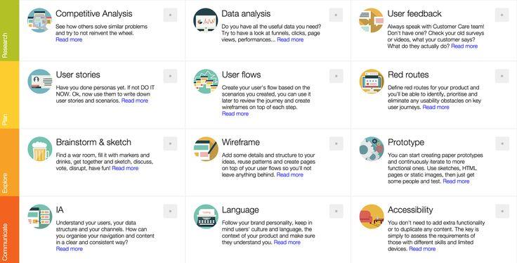 UX project checklist - http\/\/uxchecklistgithubio\/ UX \/ UI - project checklist