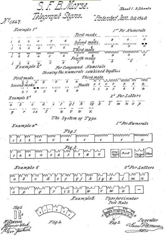 Samuel Morse - Telegraph Patent, Sketchs, Paintings, Other Material: Samuel Morse - Patent Drawings