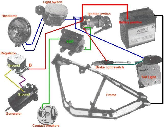 96a78f0492f62d38187ac83aeeec34e7 bike frame cafe bike basic sporty wiring motorcycle pinterest sporty, choppers motorcycle ignition switch wiring diagram at mifinder.co