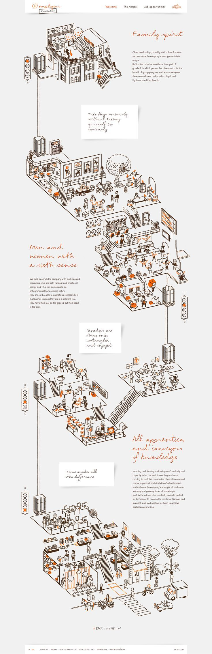Hermes employeur website - Nice interaction & scroll effect combined with pretty neat illustrations!