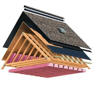 Owens Corning Roofing: A Complete Roofing System Of Shingles And Accessories