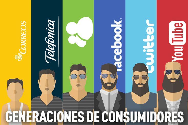 ¿Sabes quiénes son los Millennials, los Baby Boomers o la Generación X? #HoySeMueveEnTilo Rocío y nos muestra algunas de las características de las principales generaciones de consumidores Emoticono smile