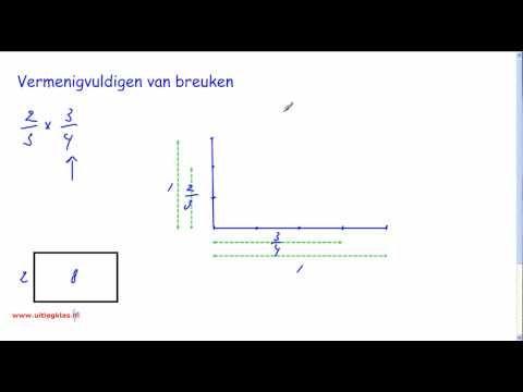 ▶ Breuken (deel 5, vermenigvuldigen) - YouTube