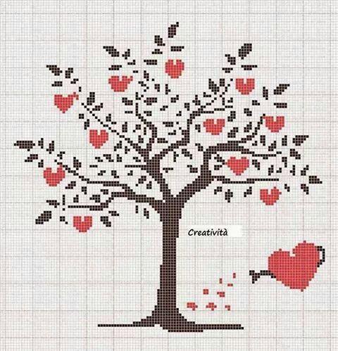 Far crescere l'amore!!!!