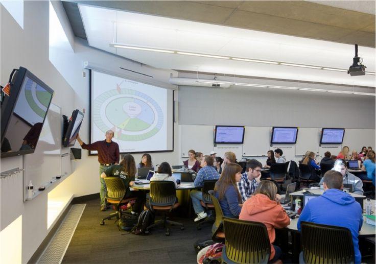 Classroom Design Trends ~ Best next gen higher ed classroom design images on