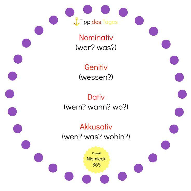 Learning German- nominativ genitiv dativ akkusativ deutsch german
