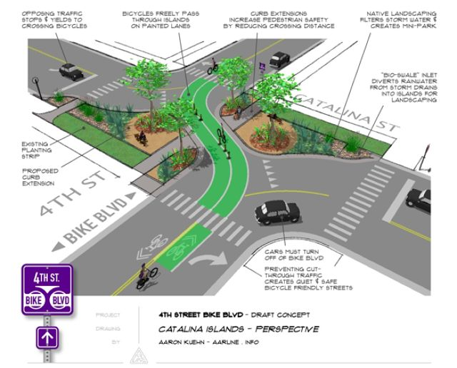 Bicicleta de paseo de Lincoln Park: La bicicleta Boulevards Mensaje
