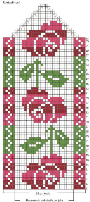 Вязание-розы,жаккард.. Обсуждение на LiveInternet - Российский Сервис Онлайн-Дневников