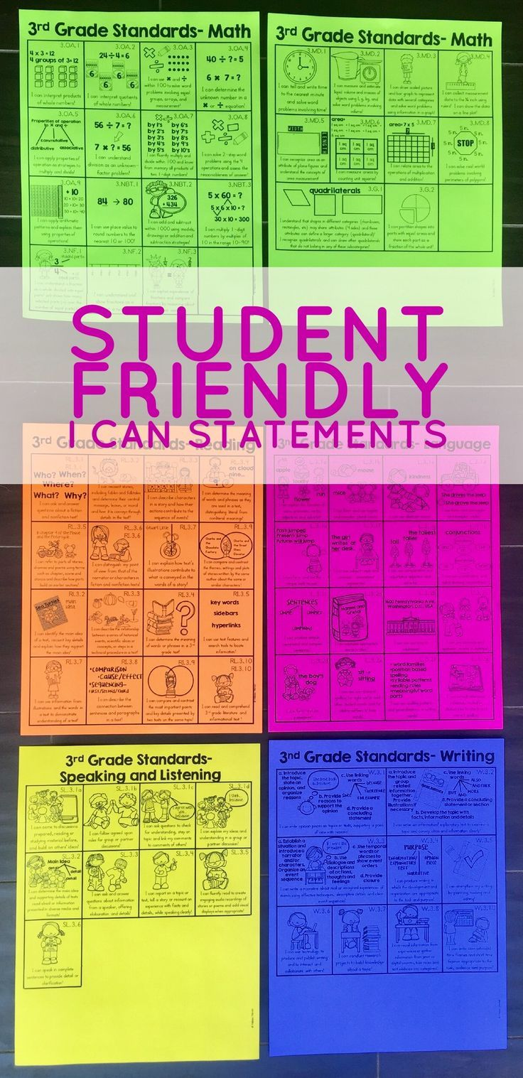 These I can statements for 3rd grade include a picture to make a visual connection for your students. Includes all 3rd grade common core math and ELA standards and are perfect for data notebooks, report cards or goal tracking.