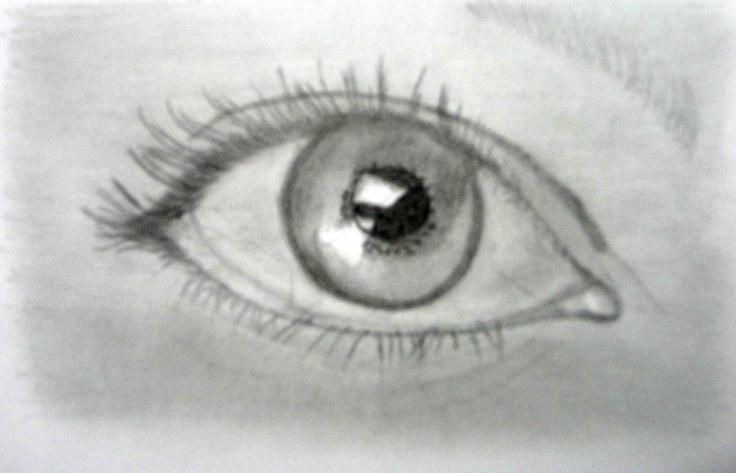 A Simple Eye