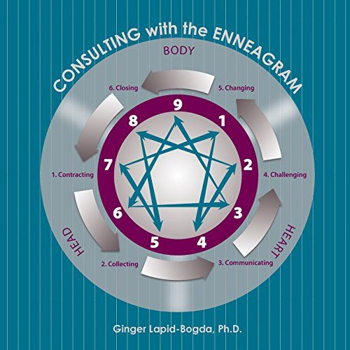 Consulting with the Enneagram by Ginger Lapid-Bogda #enneagram