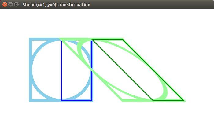 JavaFX. Shear horizontal transformation. Ch20_5.