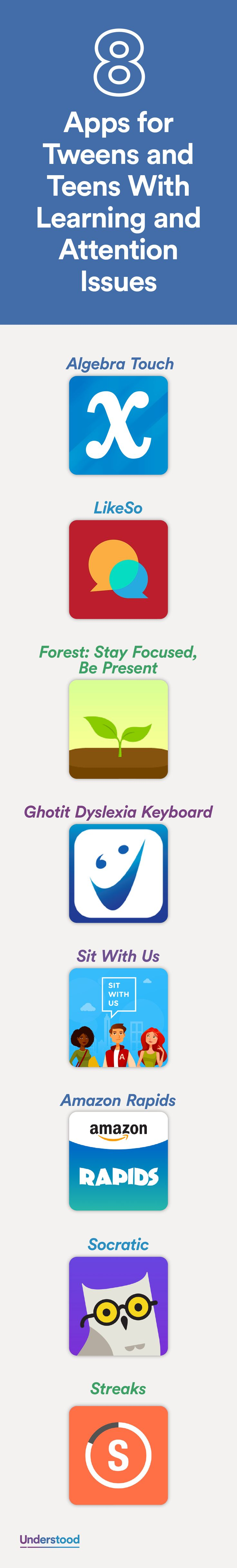 What are the best languages for dyslexics to learn? : Dyslexia